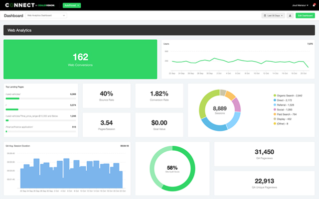 DV Connect Dashboard